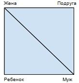 izmena_predotvratit_03a